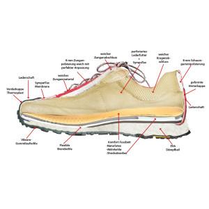 Schuhe Beschriften